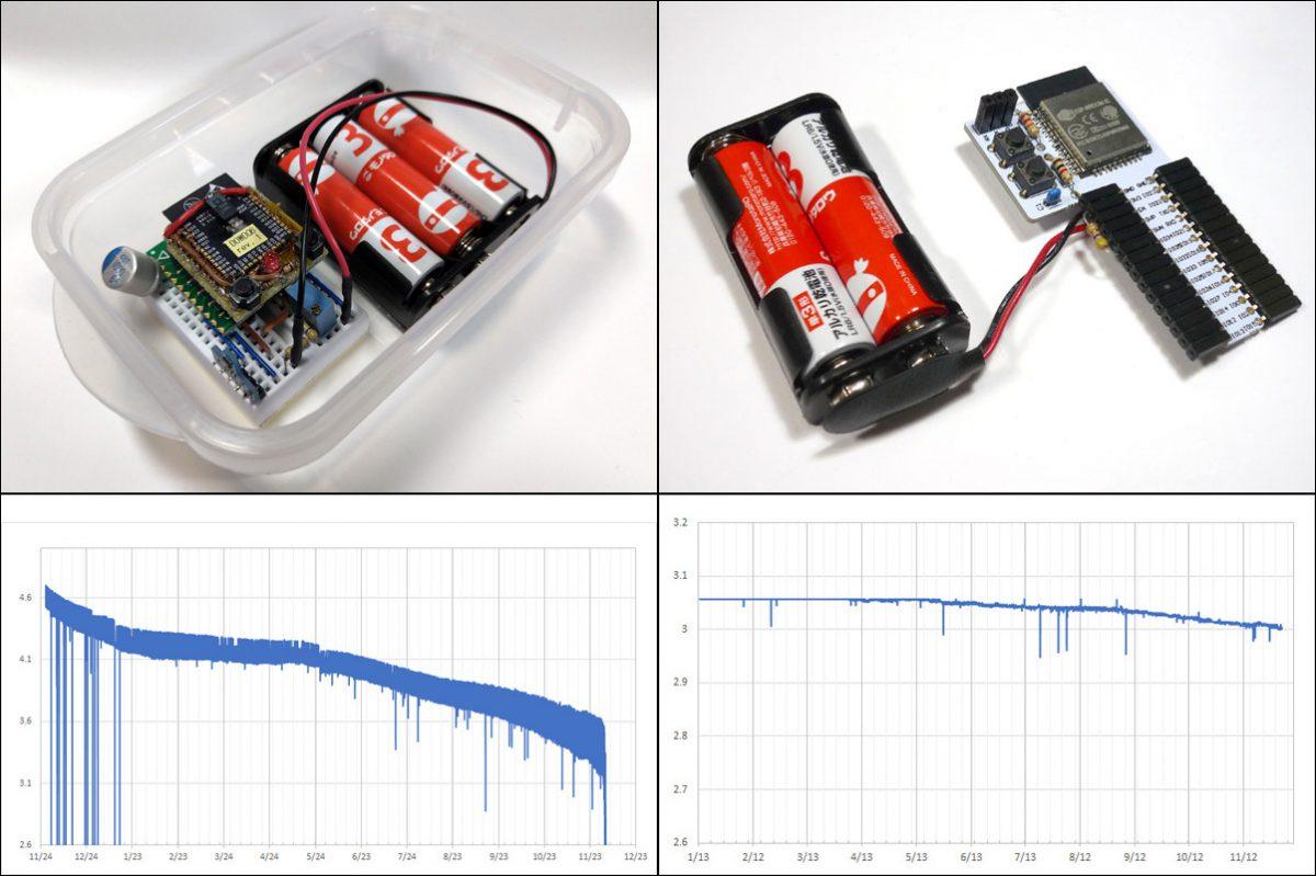 実際に1年間動作を実証した乾電池駆動のESP32搭載IoT対応センサ